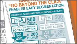 Increase email clickthrough rate with targeted email